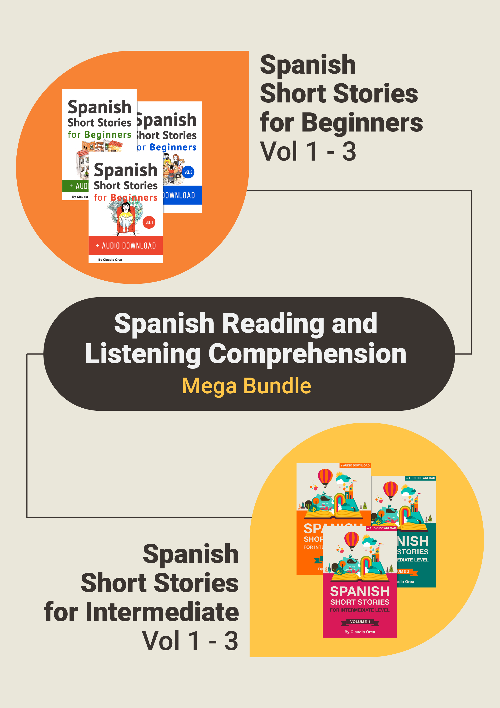 Spanish Reading and Listening Mega Bundle: Boost Your Comprehension Skills  with this 6-Volume Short Stories Pack